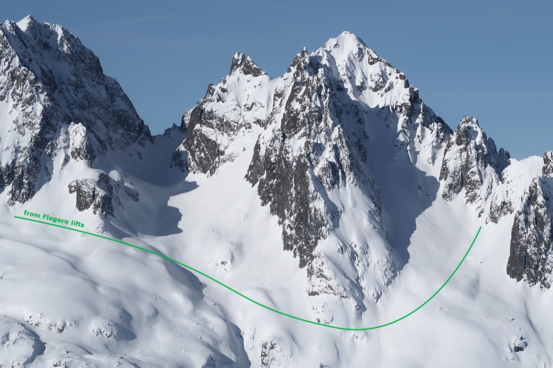 Route access from Flegere Lifts
